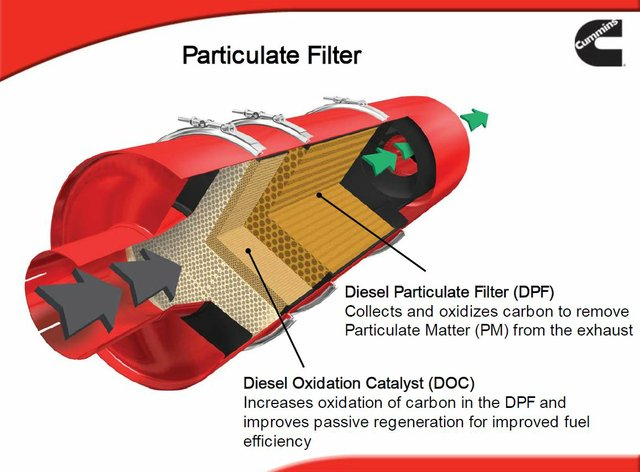 Emmissions Particulate Filter.JPG